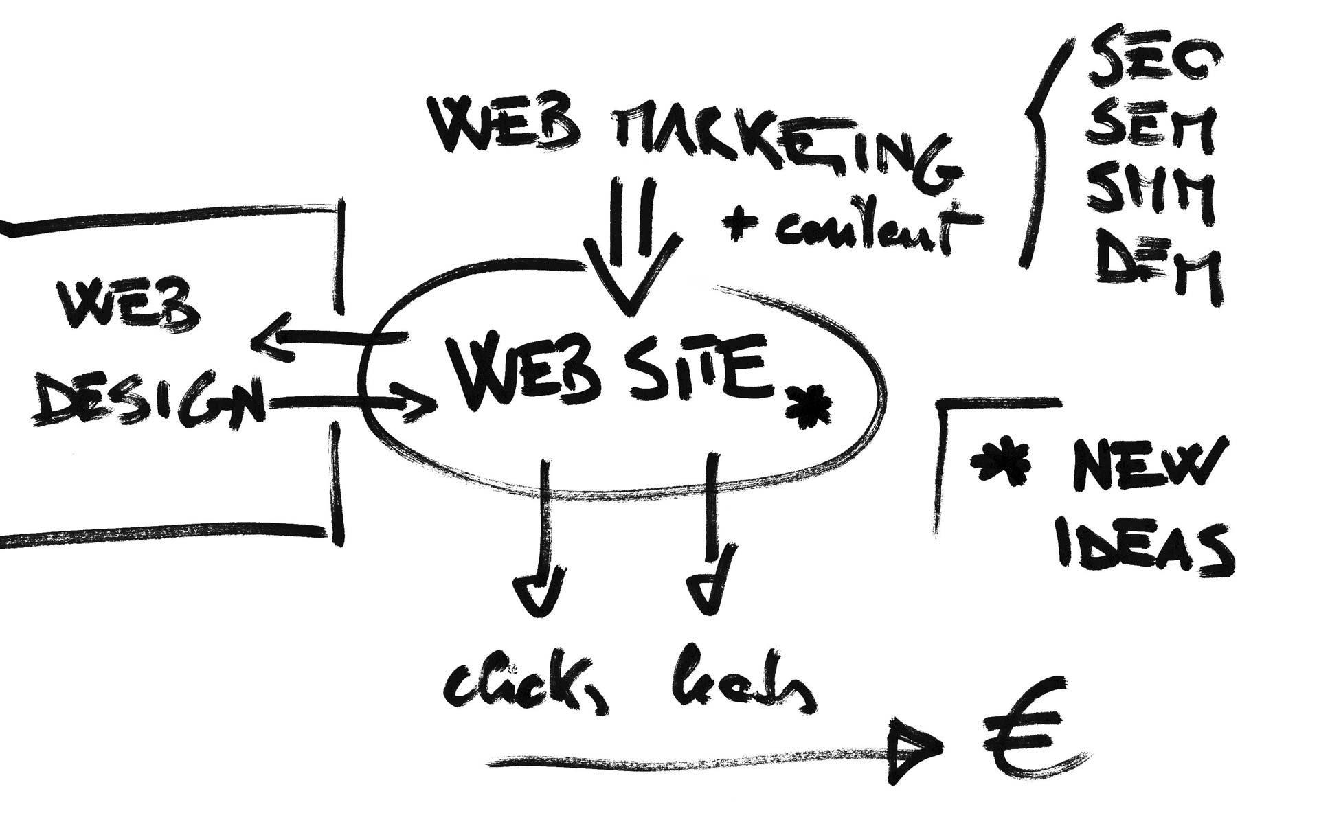 Che cosa è il web e cosa non è
