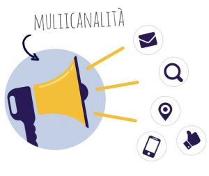 Web Marketing Multicanale