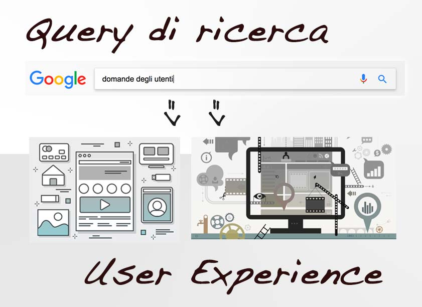 Query di ricerca e User Experience