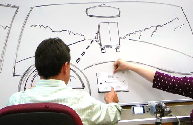 Usability Testing Panel