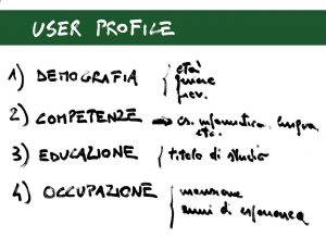 Elementi di User Profile