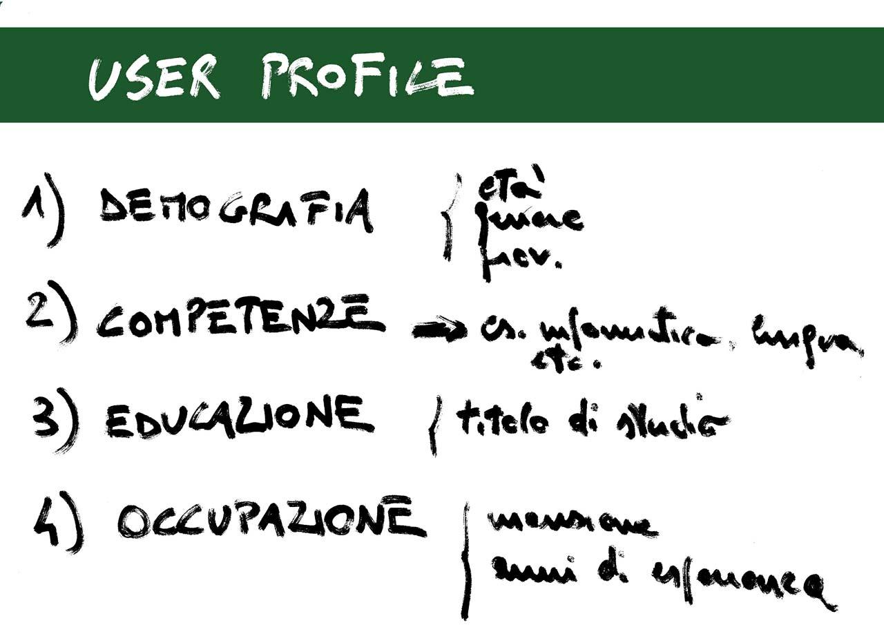 Elementi di User Profile